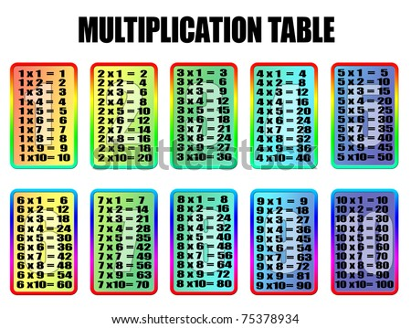 Multiplication Table Educational Material Primary School Stock