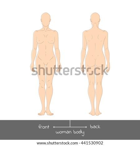 Vector Human Body Pressure Points Stock Vector 7126501 ...