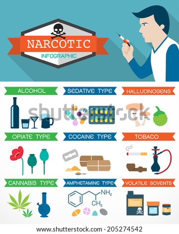 Narcotic infographic - stock vector