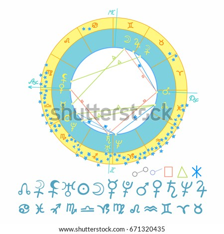 Natal Astrological Charts Zodiac Signs Vector Stock Vector Hd