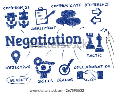 Negotiation. Chart with keywords and icons - stock vector