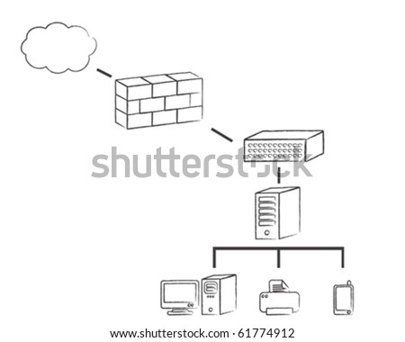 Network diagram for an office - stock vector
