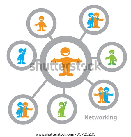 Networking - the social connections between people: business, friendship, communication of interests. Vector illustration. - stock vector