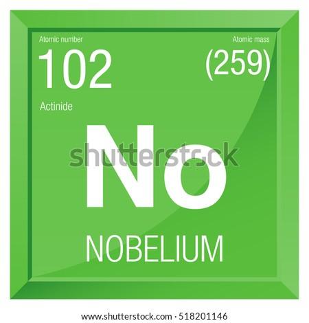 Plutonio symbol plutonium spanish language element stock for 102 periodic table