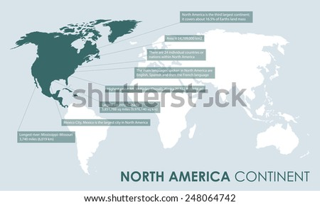 north american continent facts - stock vector