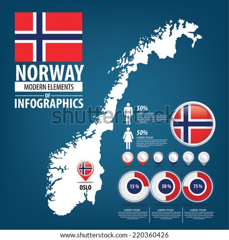 Norway vector set. flags and icons isolated on white background. - stock vector