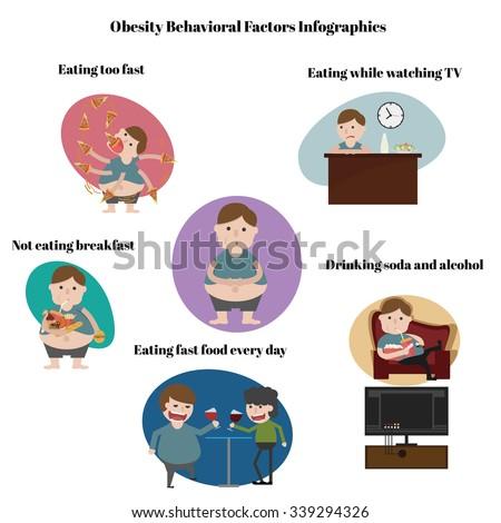 Obesity Behavioral Factors Infographics - stock vector