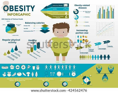 i search fast food and childhood obesity Effects of fastfood on obesity sample is an epidemic that has developed step-by-step with the industry of fast food more than quarter of all children and half of.