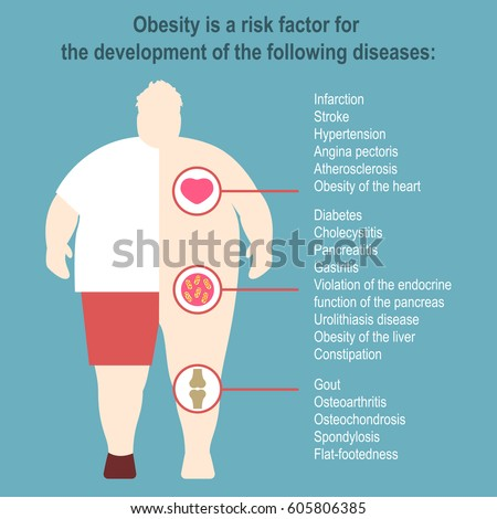 Obesity Vector Illustration Poster Template Effect Stock Vector