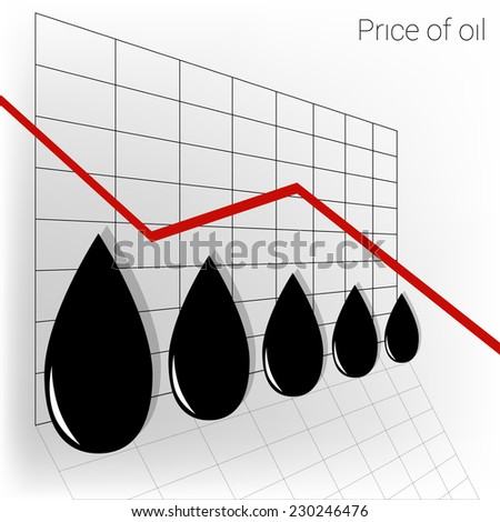 Oil diagram. Price of oil. Drops of oil and an arrow pointing down - stock vector