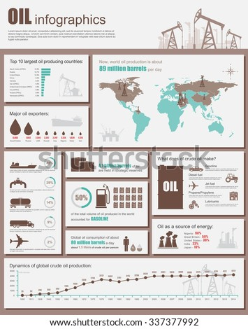 Oil industry infographic vector illustration. Template with map, icons, charts and elements for web design. Production, transportation and refining of oil - stock vector