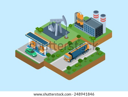 Oil production process cycle flat 3d web isometric infographic concept vector. Oil extraction derrick, refinery, logistics delivery by tank car tanker, gas petrol refill station retail gasoline sale. - stock vector