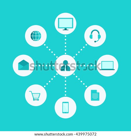 Omni Channel, Multi Channel, E-Commerce, Digital Marketing Illustration