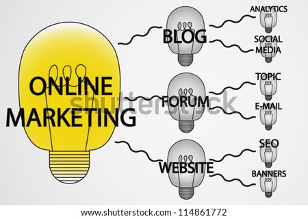 Online Marketing Images Online Marketing Concept