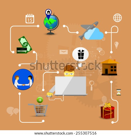 Online Shopping process infographic showing the choice of merchandise off the website - stock vector