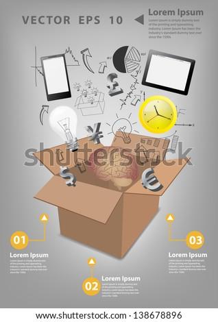 Open box communication technology business concept idea, Vector illustration Modern template Design - stock vector