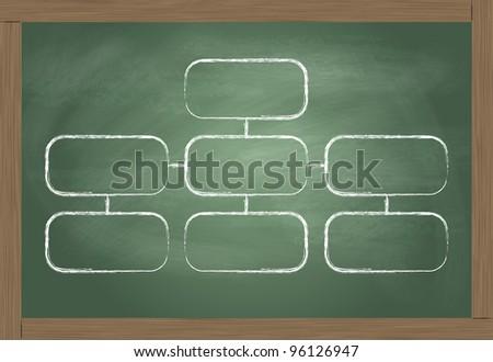 Organization chart on blackboard vector background - stock vector