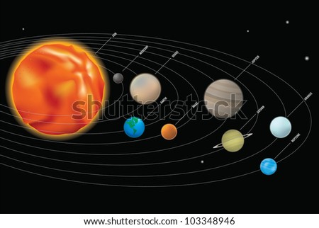Our sun and the planets - stock vector