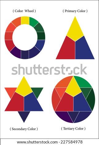 Painters Color Wheel Stock Vector 227584978