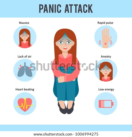 panic attacks a serious health problem in Not to worry, panic attacks are a very common and harmless mental problem that many people face strong panic attacks can result in odd behaviors such as pacing in circles, profuse sweating, biting nails, tensing of muscles, confusion, chest pain, nausea, etc.