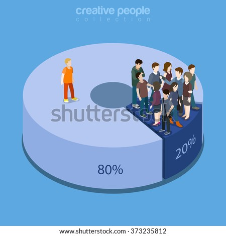 Pareto principle of factor sparsity 80-20 rule law of the vital few concept. Flat 3d isometry isometric business concept web vector illustration. Efficient and inefficient workers on pie chart parts. - stock vector