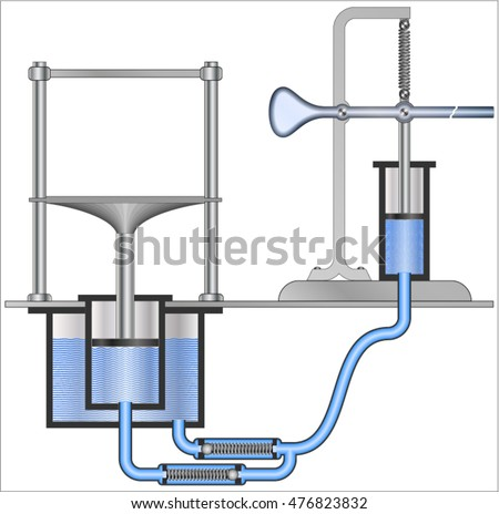 pascals principle Pascal's principle, also called pascal's law, in fluid (gas or liquid) mechanics,  statement that, in a fluid at rest in a closed container, a pressure.