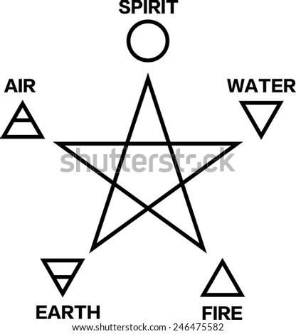 Pentagram with 5 elements - stock vector