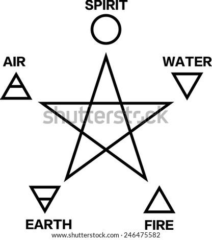 Pentagram with 5 elements - stock vector