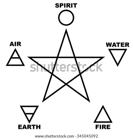 Pentagram with five elements : Spirit , Air , Earth , Fire and Water . Vector illustration - stock vector