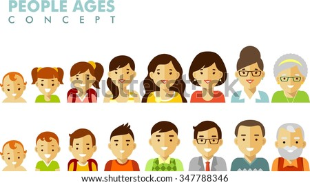 People generations avatars icons at different ages - baby, child, teenager, young, adult, old - stock vector