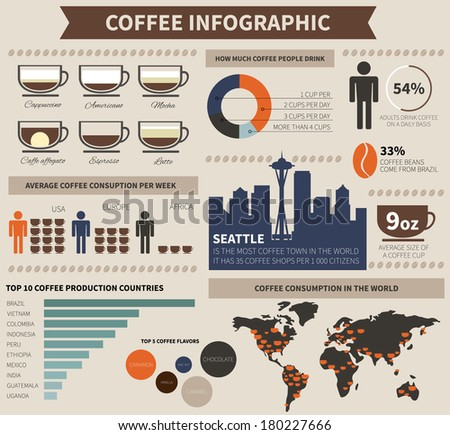 Perfect detailed coffee infographic elements with sample data made in vector. Coffee consumption around the world, types of coffee, coffee production. - stock vector