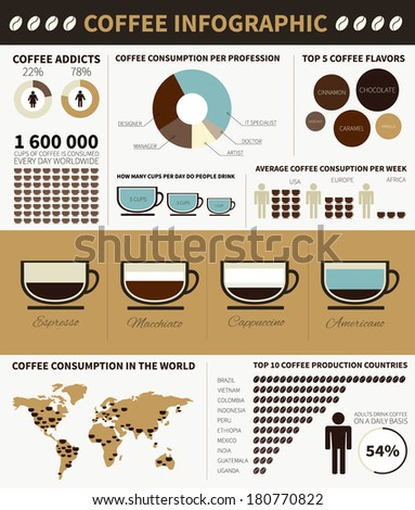 Perfect detailed coffee infographic elements with sample data made in vector. Coffee consumption around the world, types of coffee, coffee production.