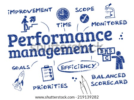 Performance management - chart with keywords and icons - stock vector