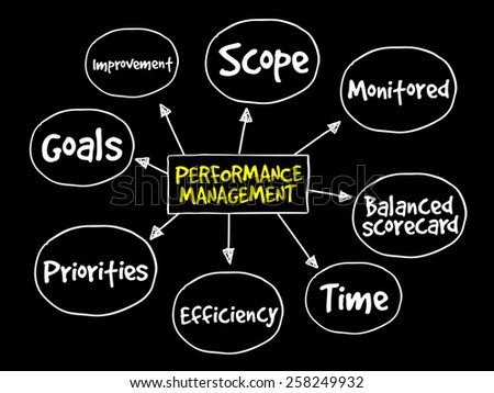 Performance management mind map, business concept - stock vector