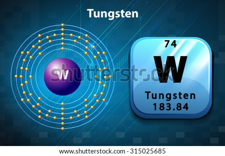 Periodic symbol diagram tungsten illustration stock vector 315025685 periodic symbol and diagram of tungsten illustration urtaz Gallery