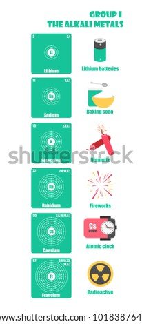 Periodic table element group alkali metals stock vector 2018 periodic table of element group i the alkali metals urtaz Choice Image
