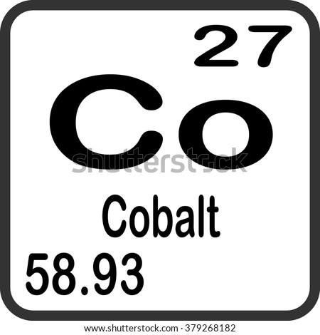 Cobalt Periodic Table 83659 Loadtve