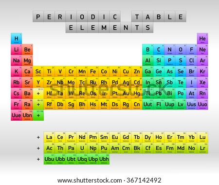 Periodic table elements vector design minimal stock photo photo periodic table of elements vector design minimal version urtaz Images