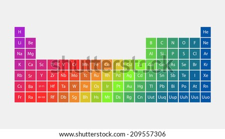 Periodic Table Of Elements With Color Delimitation  - stock vector
