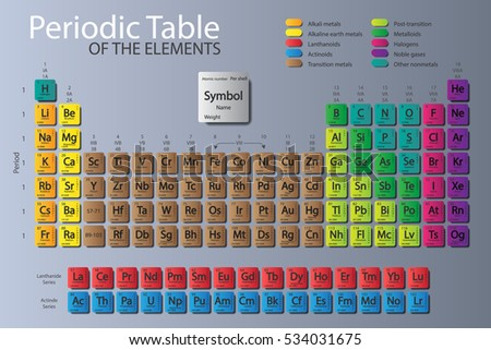 Periodic table elements color delimitation new stock photo photo periodic table of elements with color delimitatione new periodic is updated nihonium moscovium urtaz Image collections