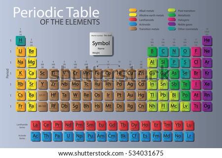 Periodic table elements color delimitation new stock photo photo periodic table of elements with color delimitatione new periodic is updated nihonium moscovium urtaz Images