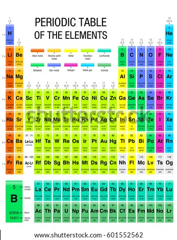 Periodic table elements 4 new elements stock vector 601552562 periodic table of elements with the 4 new elements included on november 28 2016 by urtaz Images