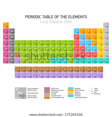 Periodic Table of the Chemical Elements. Long Shadow style Vector.  - stock vector