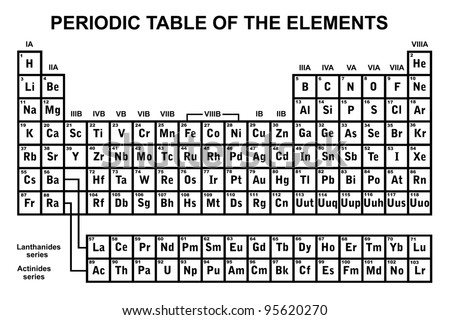 Periodic table elements stock vector 95620270 shutterstock urtaz Images