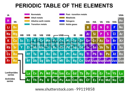 periodic table elements stock vector hd royalty free 99119858 shutterstock - Periodic Table Of Elements Vector Free