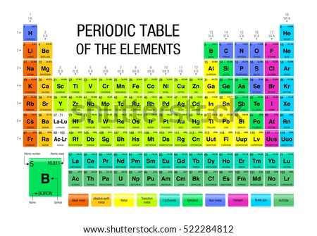 Periodic table elements chemistry stock vector 522284812 shutterstock periodic table of the elements chemistry urtaz Images