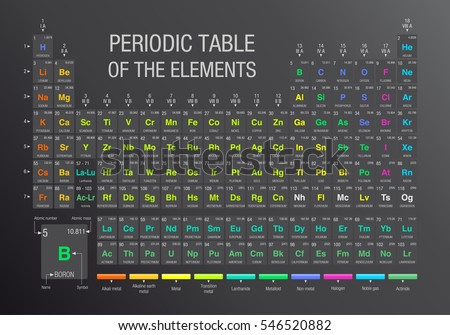Periodic table elements gray background 4 stock vector royalty free periodic table of the elements in gray background with the 4 new elements nihonium urtaz Choice Image