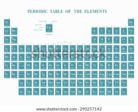 Periodic Table of the Elements  on blue background - stock vector