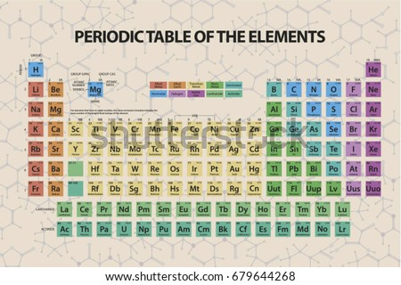 Periodic table elements on chemical background stock vector periodic table of the elements on chemical background urtaz Choice Image