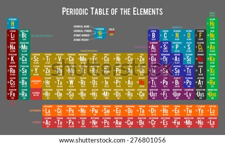 Periodic table of the elements on light grey background, vector illustration - stock vector